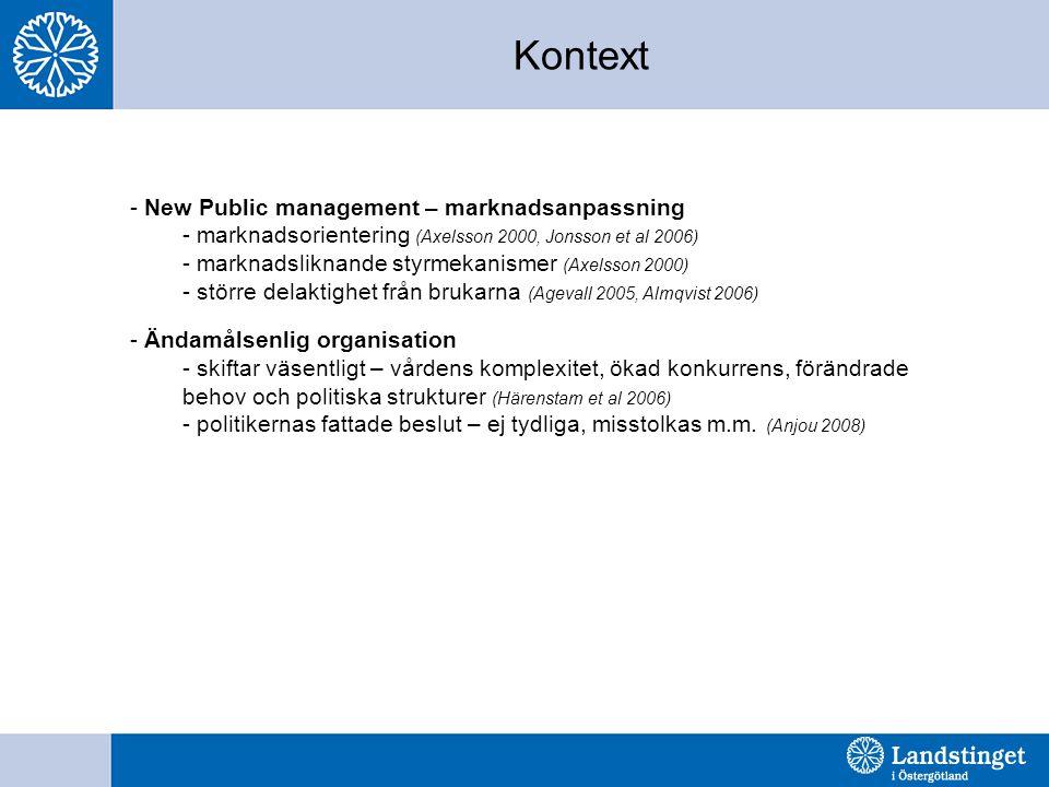 Kontext New Public management – marknadsanpassning