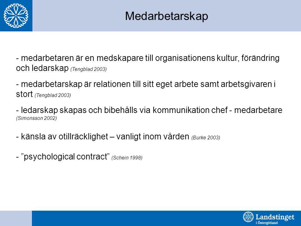 Medarbetarskap medarbetaren är en medskapare till organisationens kultur, förändring och ledarskap (Tengblad 2003)
