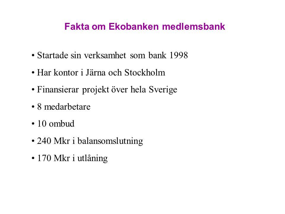 Fakta om Ekobanken medlemsbank