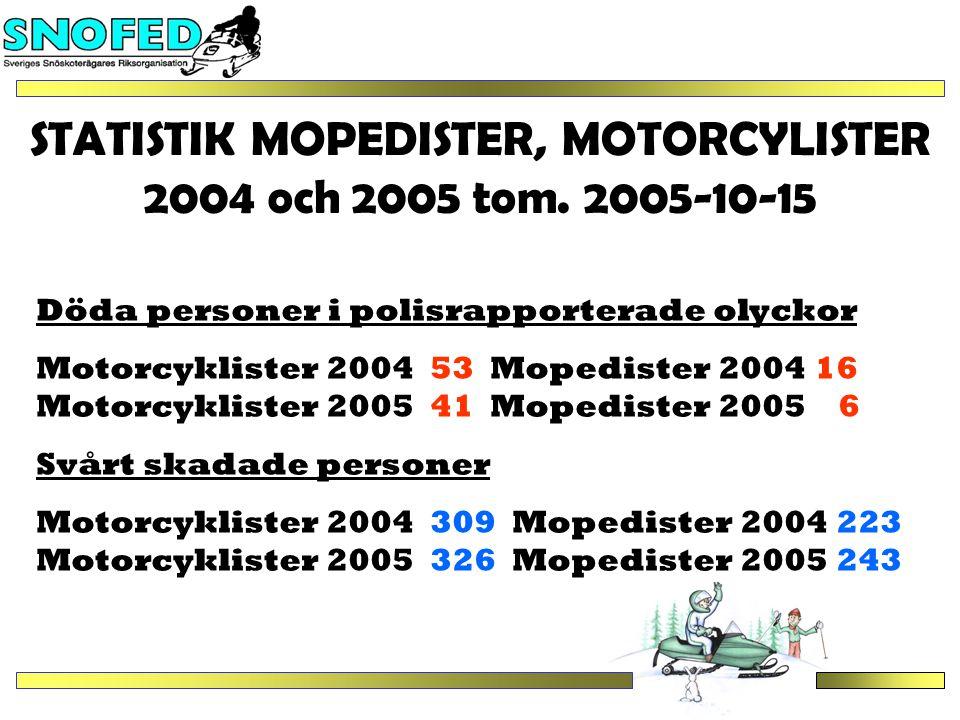 STATISTIK MOPEDISTER, MOTORCYLISTER 2004 och 2005 tom. 2005-10-15