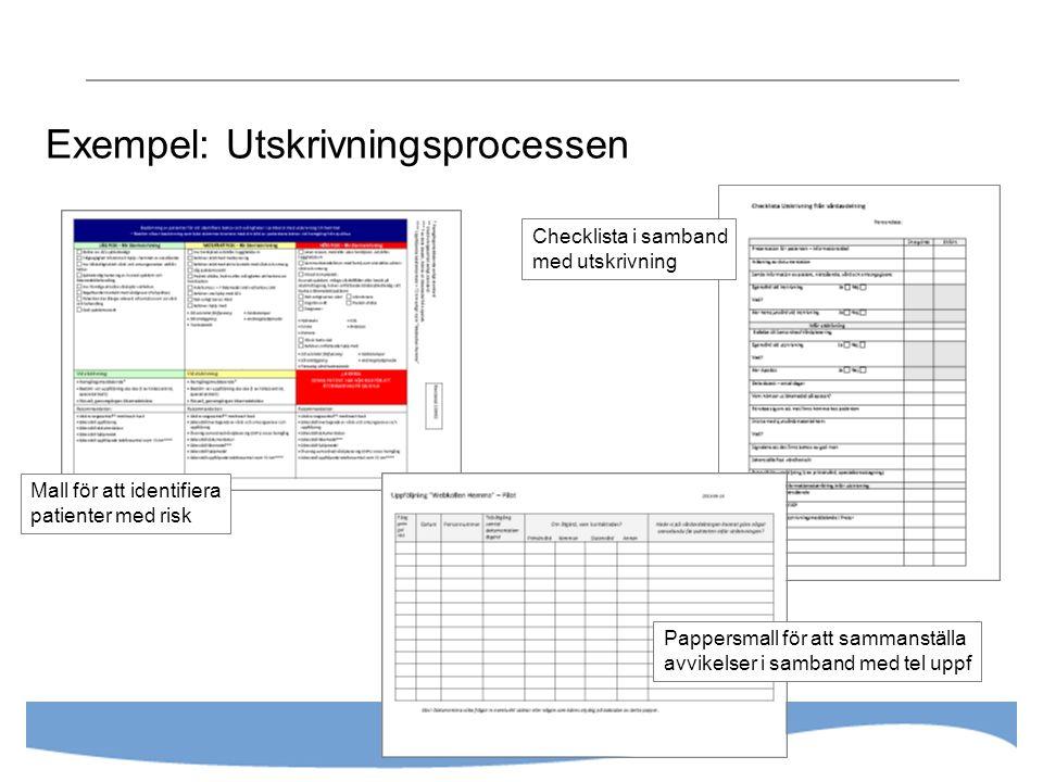 Exempel: Utskrivningsprocessen