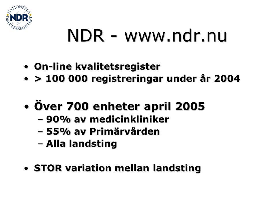 NDR - www.ndr.nu Över 700 enheter april 2005 On-line kvalitetsregister