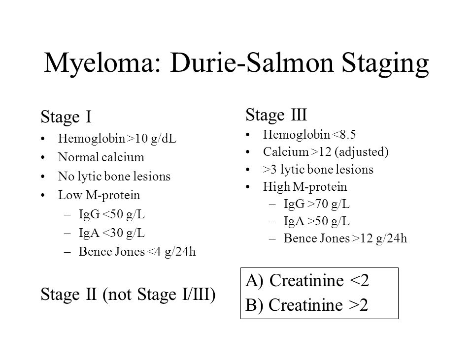 Myeloma: Durie-Salmon Staging
