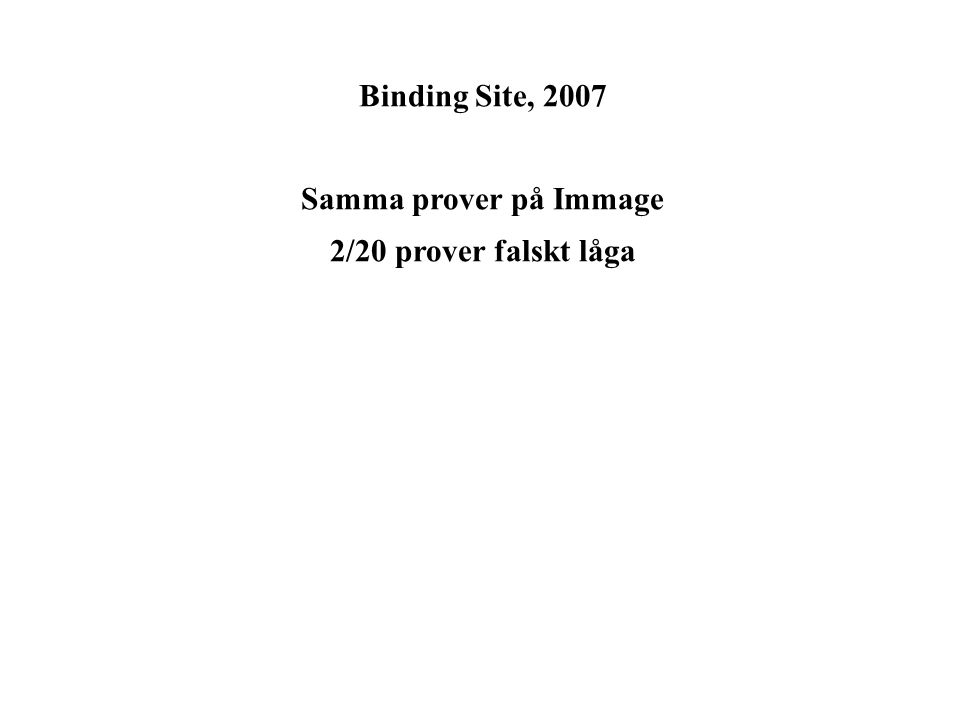 Binding Site, 2007 Samma prover på Immage 2/20 prover falskt låga