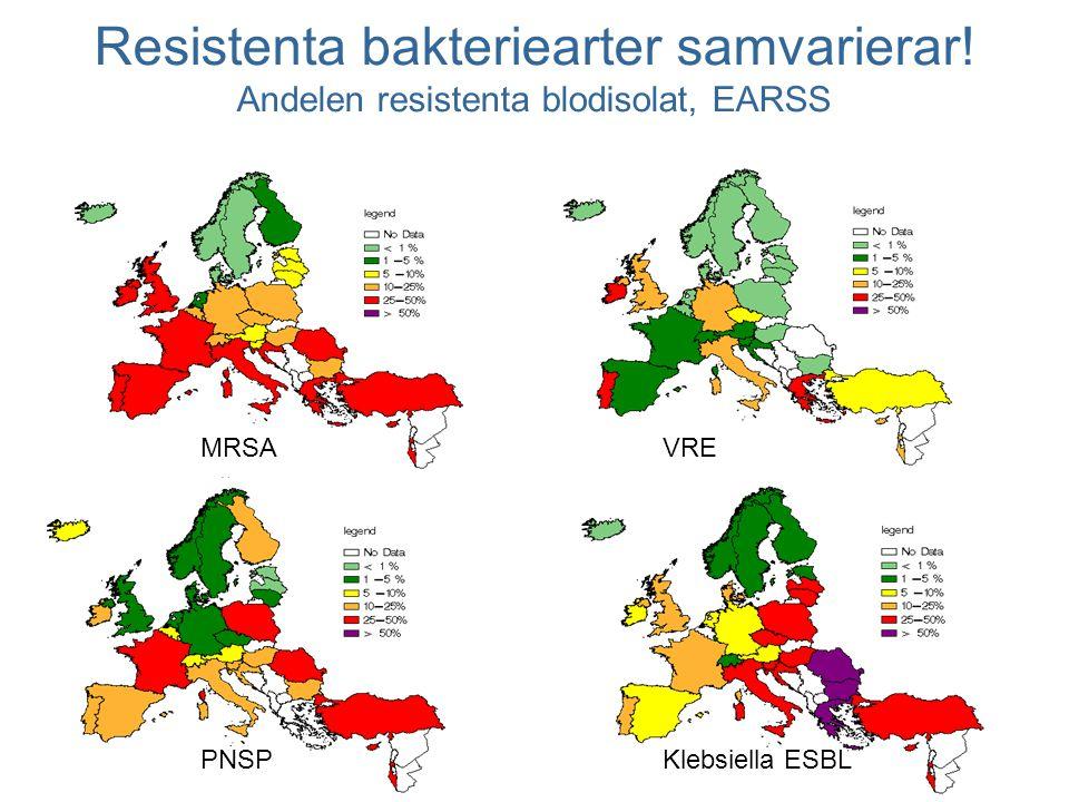 Resistenta bakteriearter samvarierar!