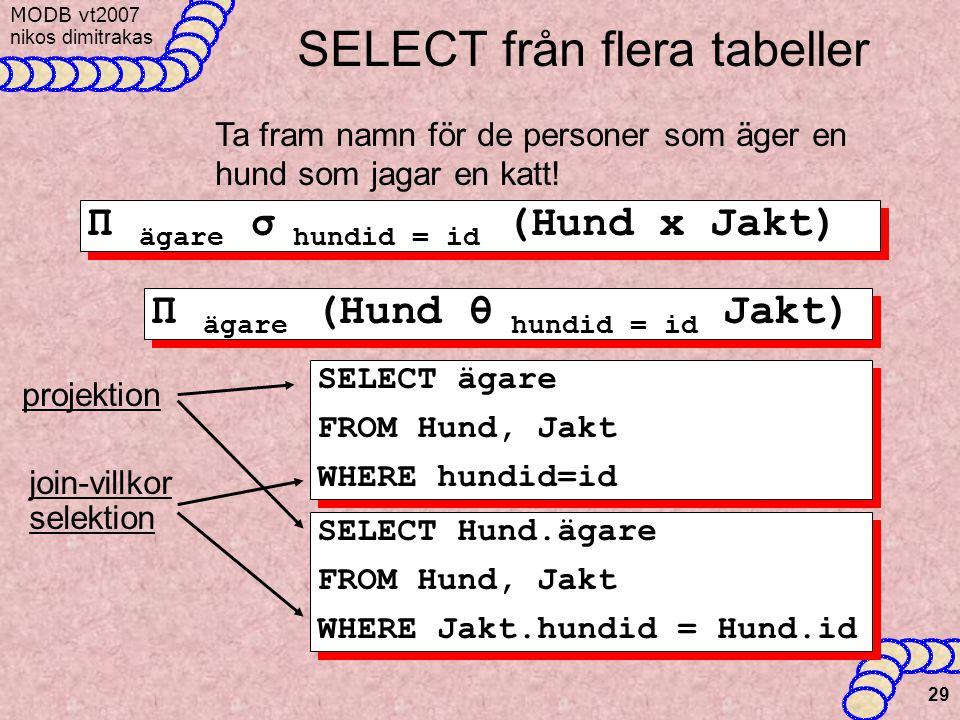 SELECT från flera tabeller