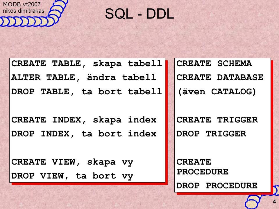 SQL - DDL CREATE TABLE, skapa tabell ALTER TABLE, ändra tabell