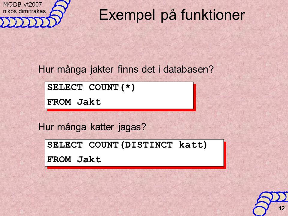 Exempel på funktioner Hur många jakter finns det i databasen