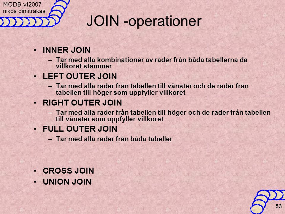 JOIN -operationer INNER JOIN LEFT OUTER JOIN RIGHT OUTER JOIN