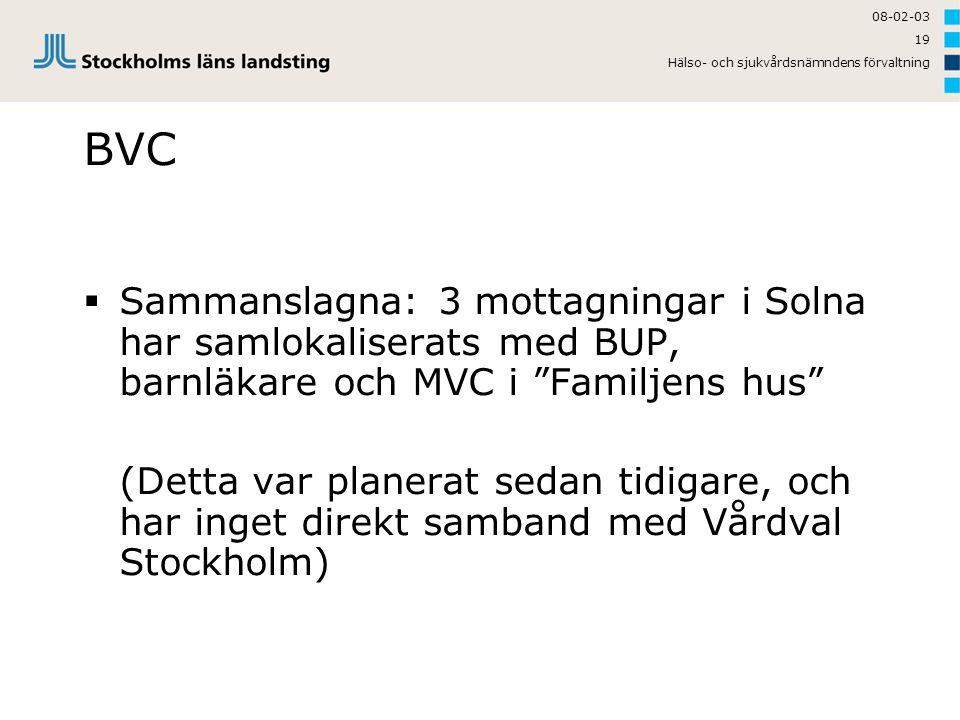 08-02-03 Hälso- och sjukvårdsnämndens förvaltning. BVC.