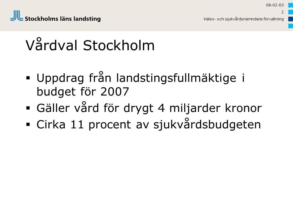 Vårdval Stockholm Uppdrag från landstingsfullmäktige i budget för 2007