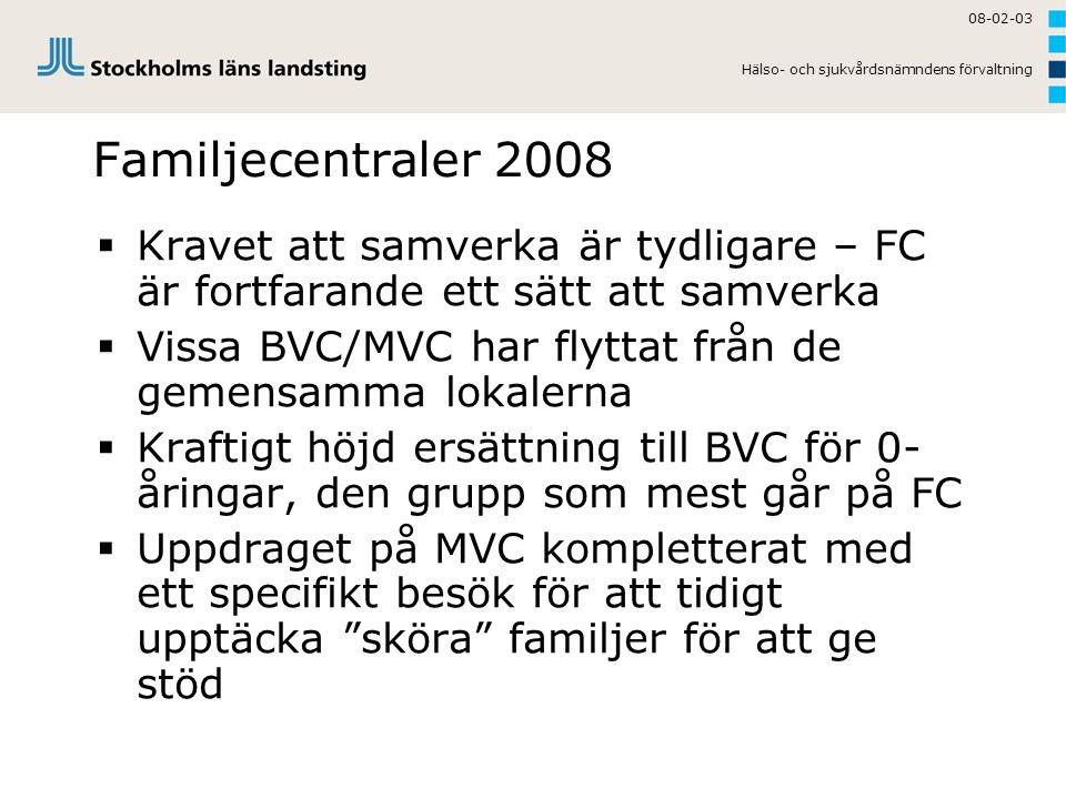 08-02-03 Hälso- och sjukvårdsnämndens förvaltning. Familjecentraler 2008.