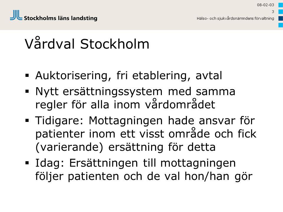 Vårdval Stockholm Auktorisering, fri etablering, avtal