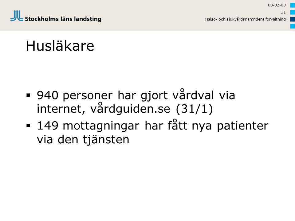 08-02-03 Hälso- och sjukvårdsnämndens förvaltning. Husläkare. 940 personer har gjort vårdval via internet, vårdguiden.se (31/1)