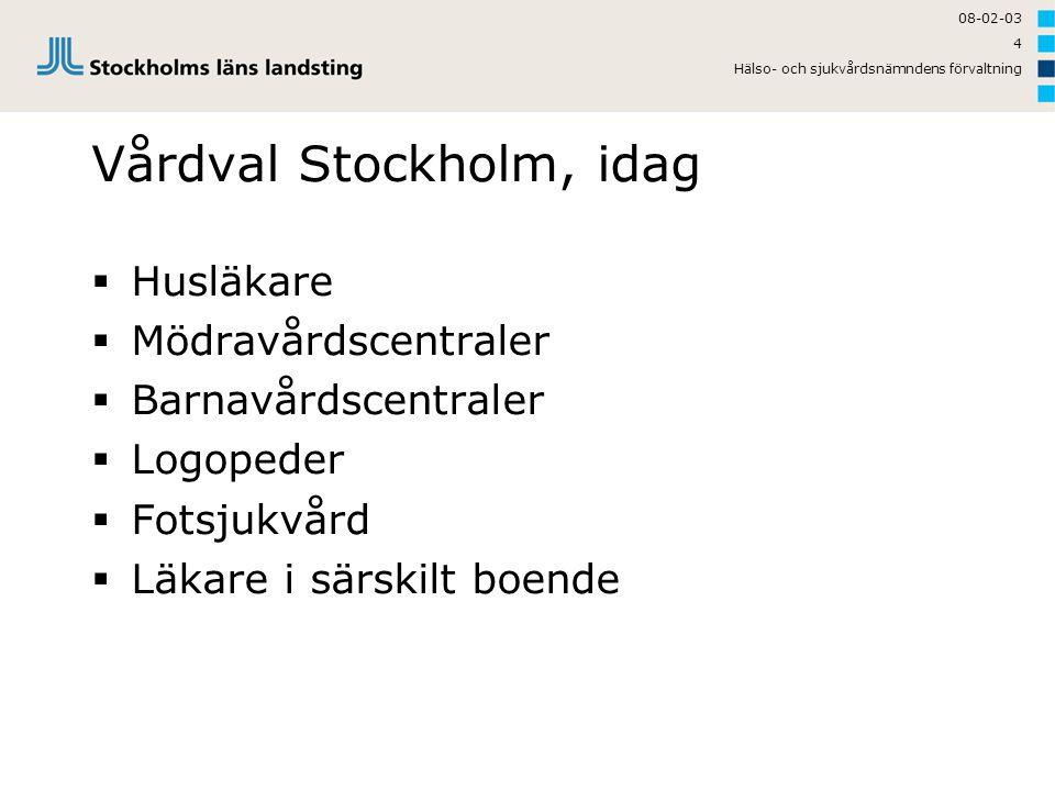 Vårdval Stockholm, idag