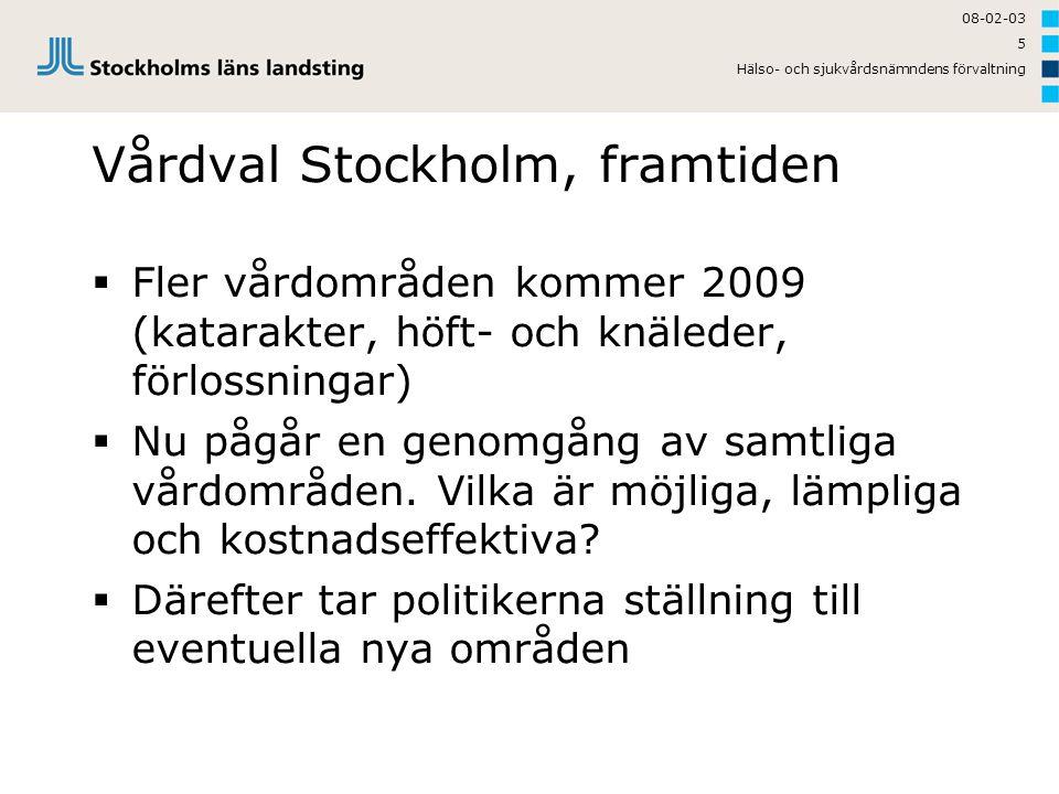Vårdval Stockholm, framtiden