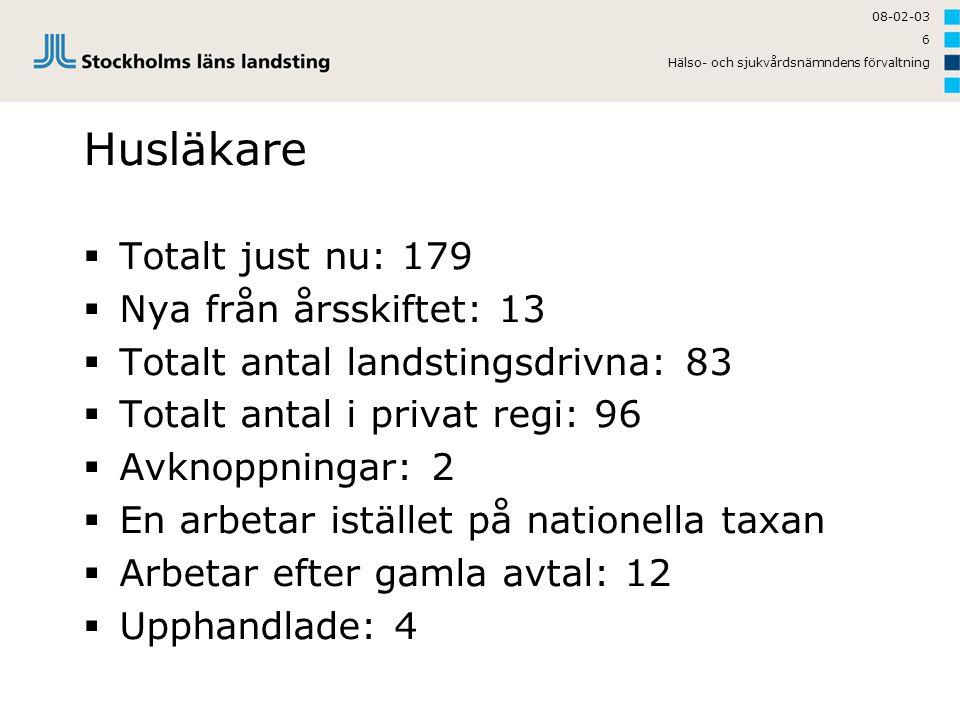 Husläkare Totalt just nu: 179 Nya från årsskiftet: 13