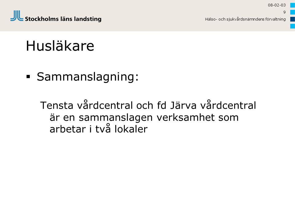 Husläkare Sammanslagning: