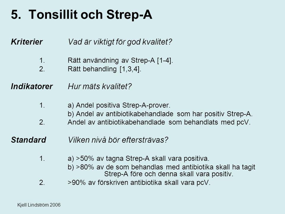5. Tonsillit och Strep-A Kriterier Vad är viktigt för god kvalitet