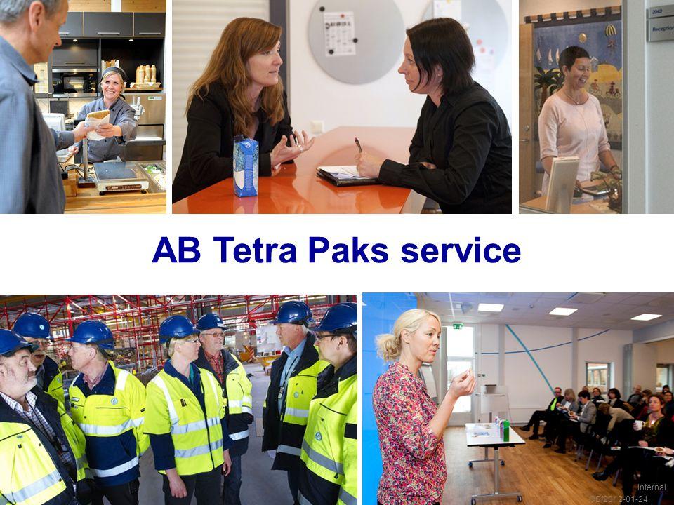 AB Tetra Paks service External Internal LL/2012-10-12 OS/2012-01-24