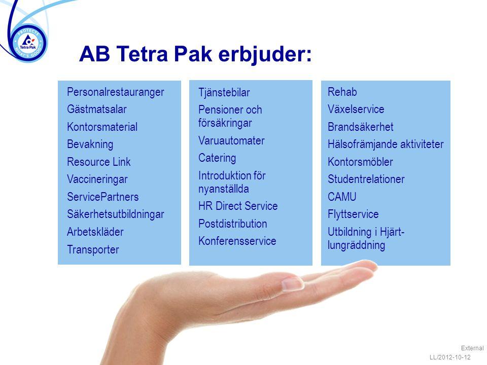AB Tetra Pak erbjuder: Personalrestauranger Gästmatsalar