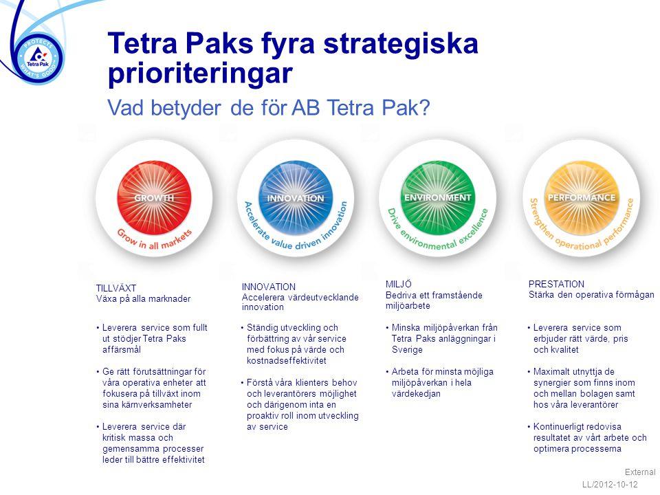 Tetra Paks fyra strategiska prioriteringar