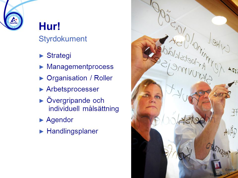 Hur! Styrdokument Strategi Managementprocess Organisation / Roller