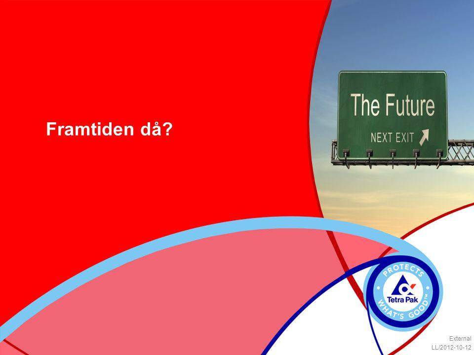 Framtiden då External LL/2012-10-12