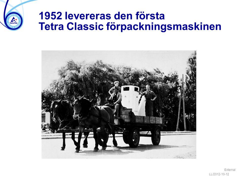 1952 levereras den första Tetra Classic förpackningsmaskinen