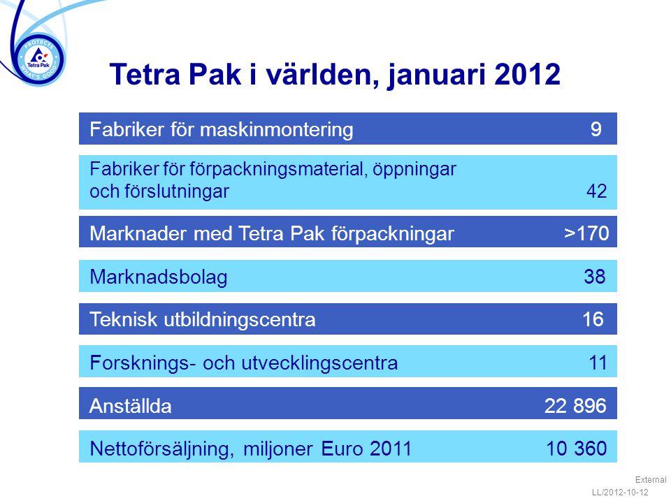 Tetra Pak i världen, januari 2012