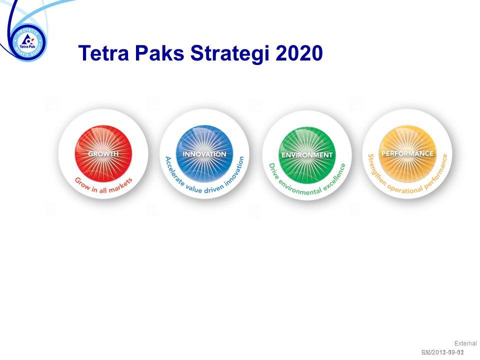 Tetra Paks Strategi 2020