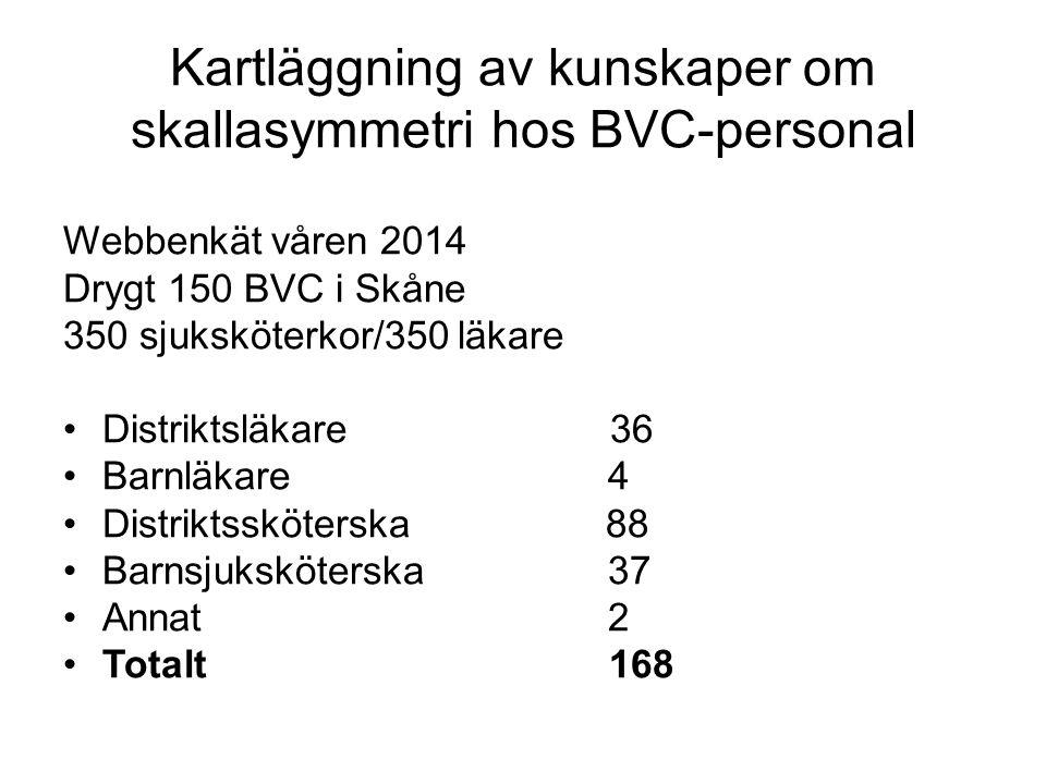 Kartläggning av kunskaper om skallasymmetri hos BVC-personal