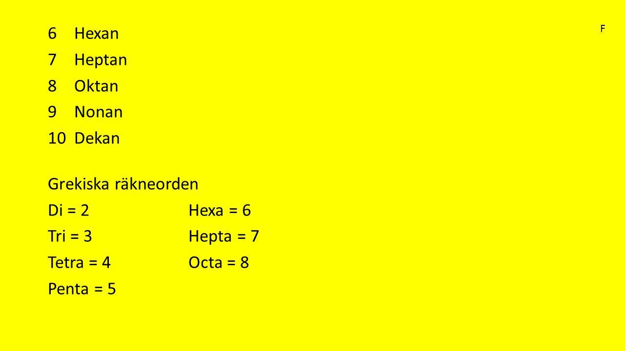Hexan Heptan Oktan Nonan Dekan Grekiska räkneorden Di = 2 Hexa = 6