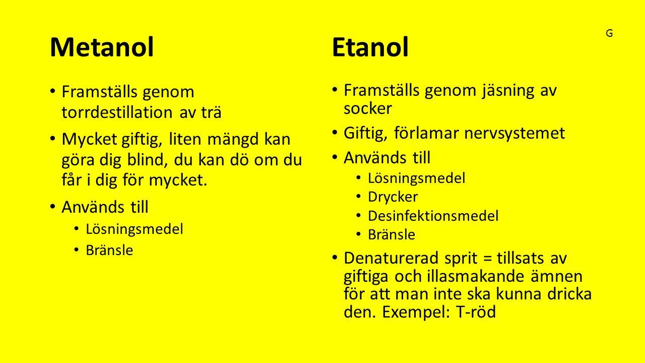 Metanol Etanol Framställs genom torrdestillation av trä
