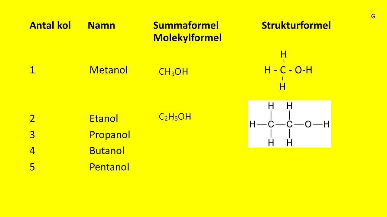 Antal kol Namn Summaformel Strukturformel Molekylformel