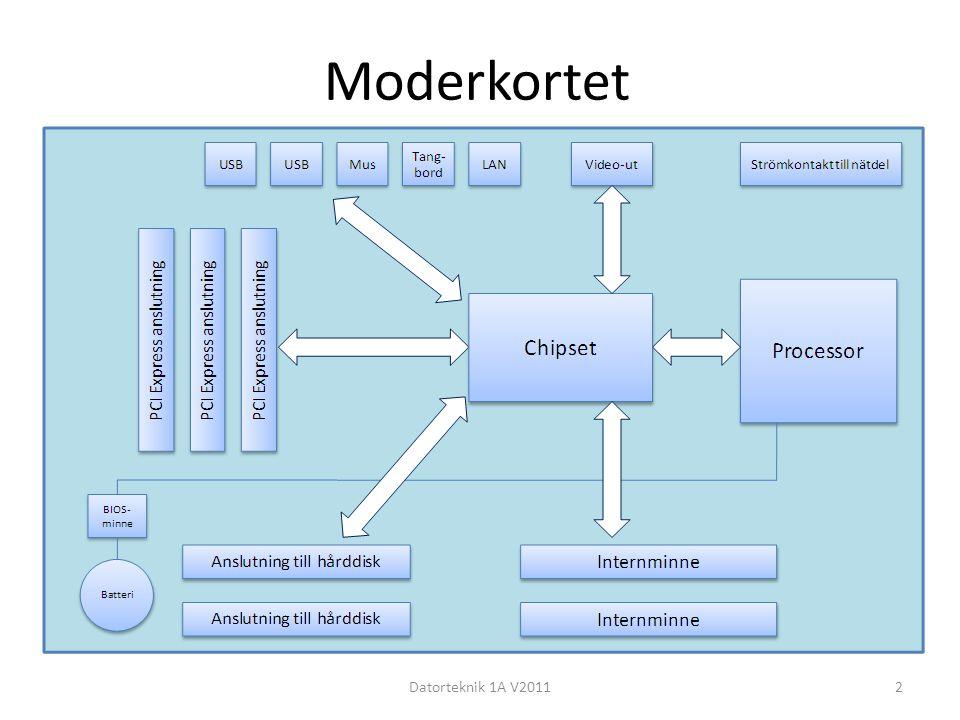 Moderkortet Datorteknik 1A V2011