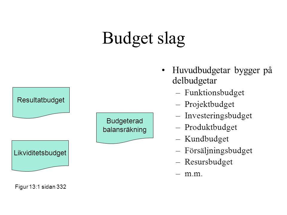 Budget slag Huvudbudgetar bygger på delbudgetar Funktionsbudget