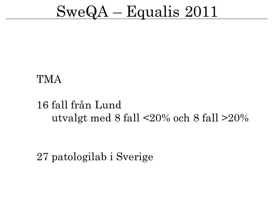 SweQA – Equalis 2011 TMA 16 fall från Lund