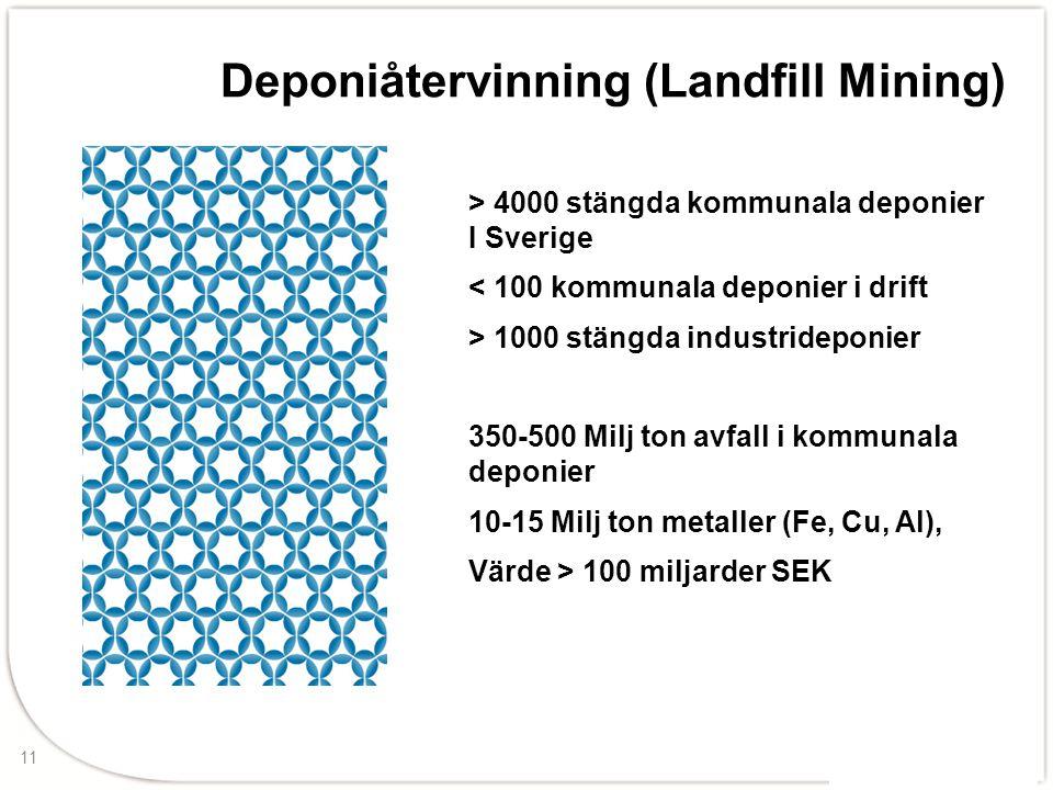Deponiåtervinning (Landfill Mining)