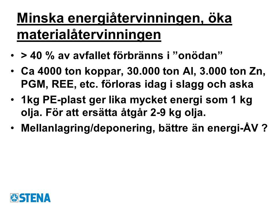 Minska energiåtervinningen, öka materialåtervinningen