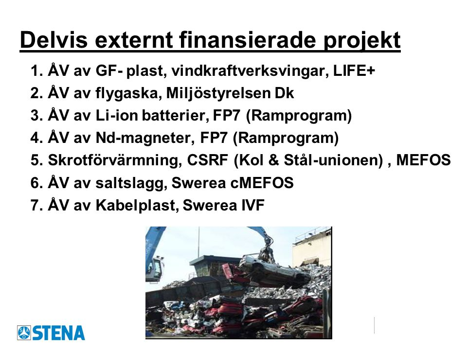 Delvis externt finansierade projekt