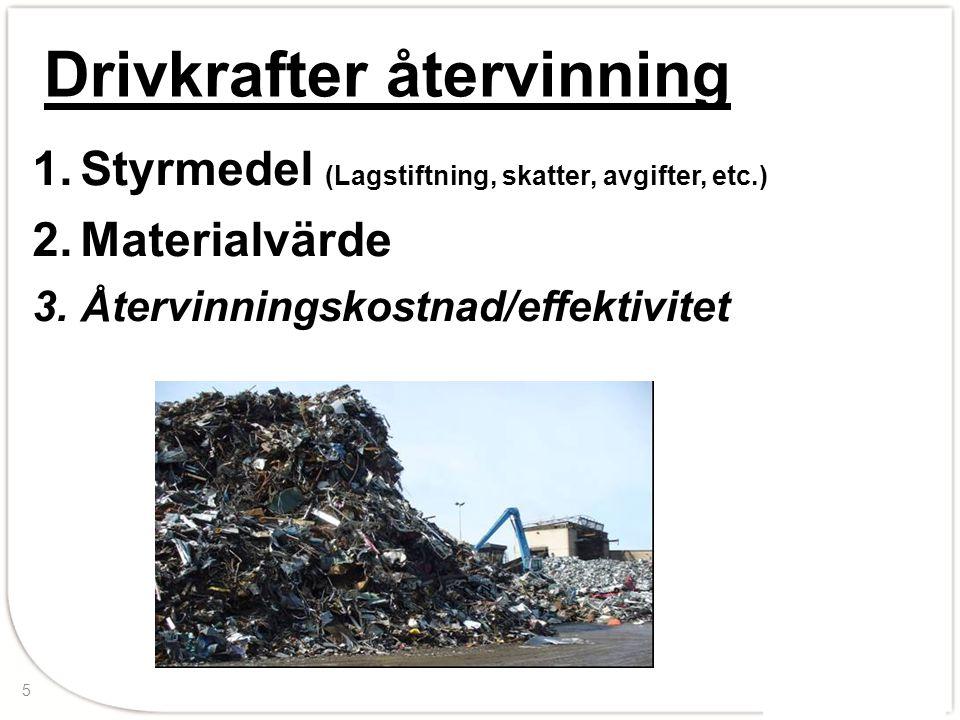 Drivkrafter återvinning