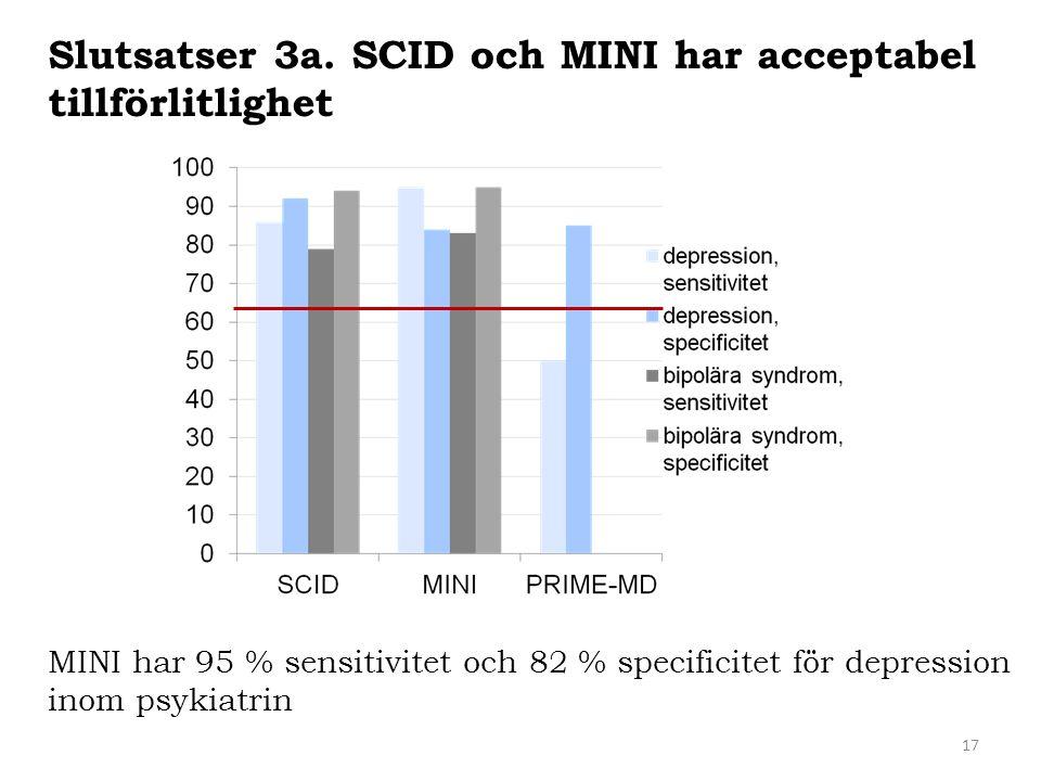 Slutsatser 3a. SCID och MINI har acceptabel tillförlitlighet