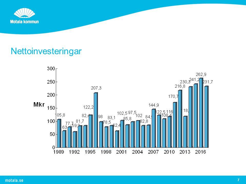 Nettoinvesteringar