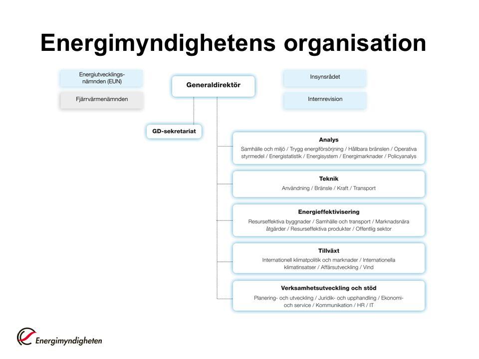 Energimyndighetens organisation