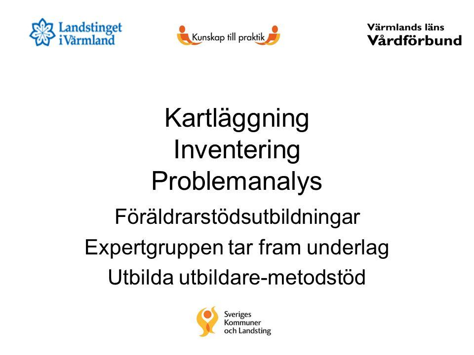 Kartläggning Inventering Problemanalys