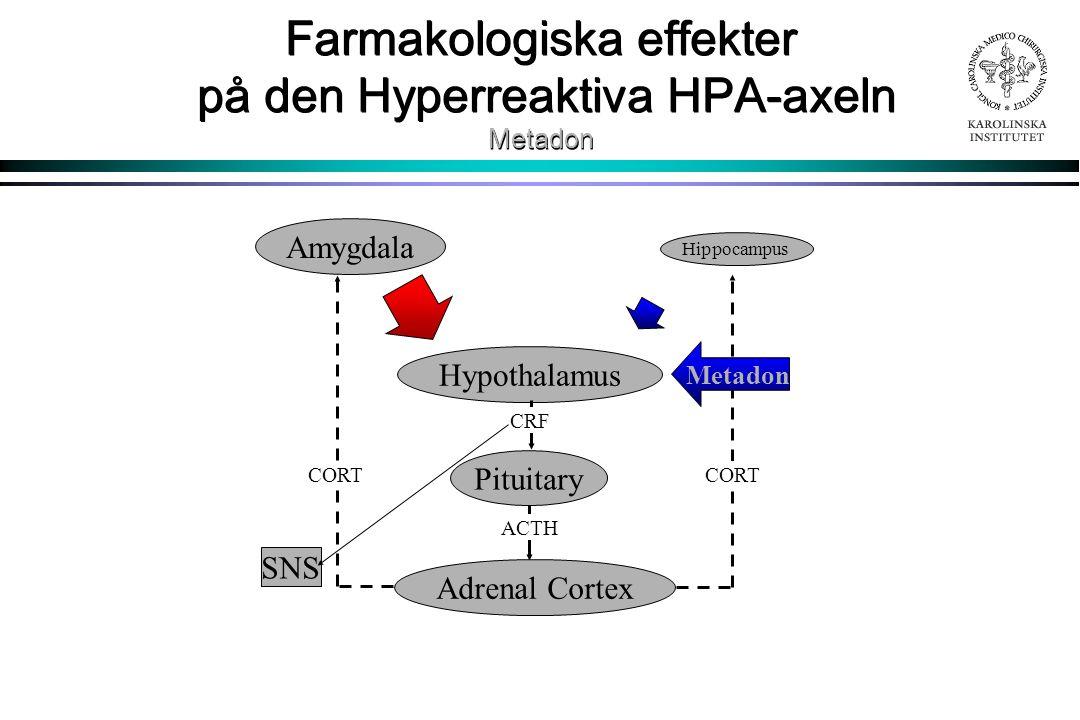 Farmakologiska effekter på den Hyperreaktiva HPA-axeln Metadon