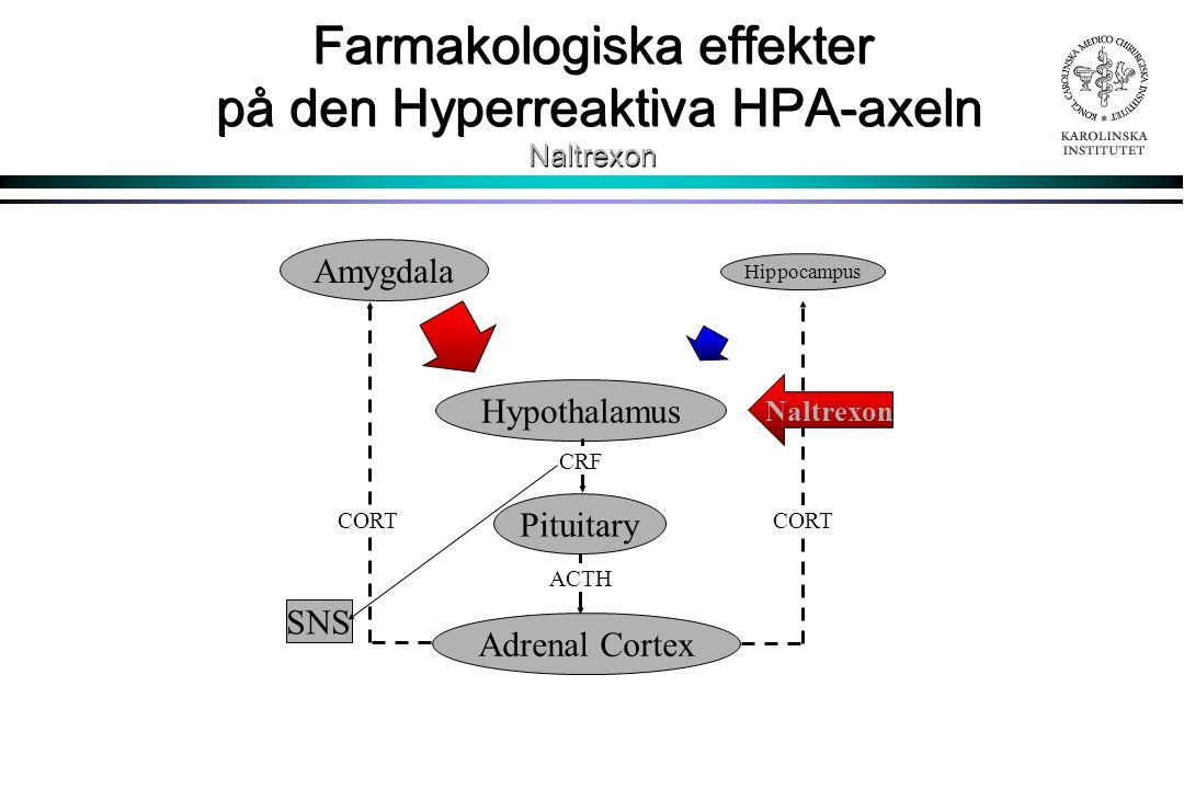 Farmakologiska effekter på den Hyperreaktiva HPA-axeln Naltrexon