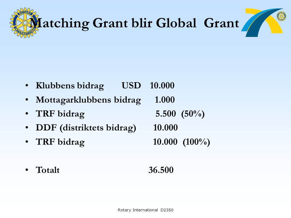 Matching Grant blir Global Grant