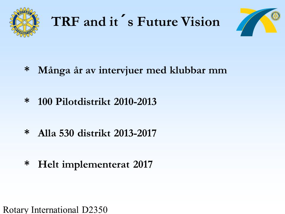 TRF and it´s Future Vision